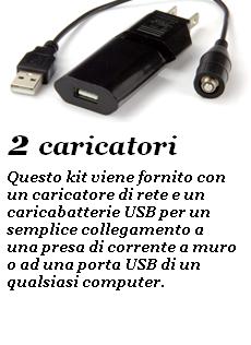 era_charger